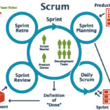 scrum mfd consulting
