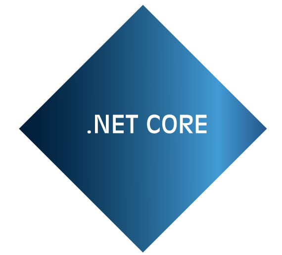 .net core det kan mdf consulting